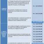 Texto completo de la auditoría argentina (SIGEN) sobre Riovía en el canal Martín García