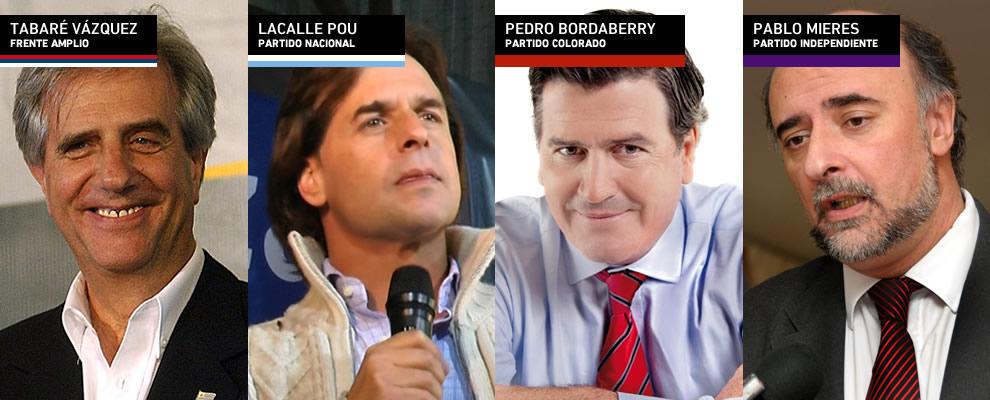 Resultado de imagen para partidos políticos de uruguay