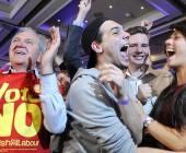 """Escocia vota """"No"""" y se queda dentro del Reino Unido, liderando grandes cambios"""