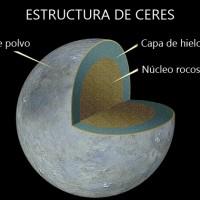 Planeta enano Ceres: sonda muestra nuevas luces cuyo misterio esperan develar en marzo próximo