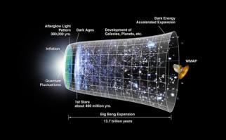 """La teoría del """"Big Rip"""" se impone sobre el """"Big Bang"""" para establecer con precisión el día final del Universo"""