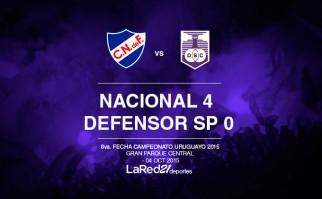 Nacional goleó a Defensor y es el único líder del Apertura .