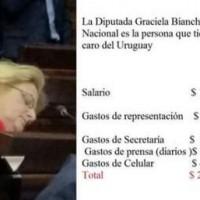 Diputada nacionalista Graciela Bianchi advierte que denunciará a diputado si vuelve difundir sus fotos