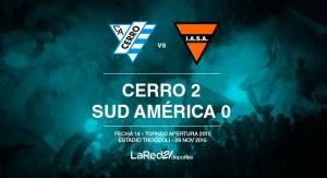 Cerro venció a Sud América y se prendió a la lucha por el título