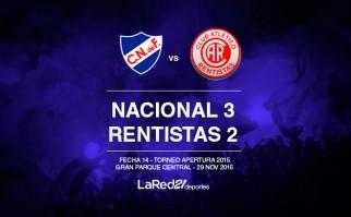 Nacional le ganó a Rentistas en la hora y le mete presión a Peñarol.