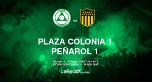 Peñarol empató con Plaza Colonia y sigue complicando su camino al título