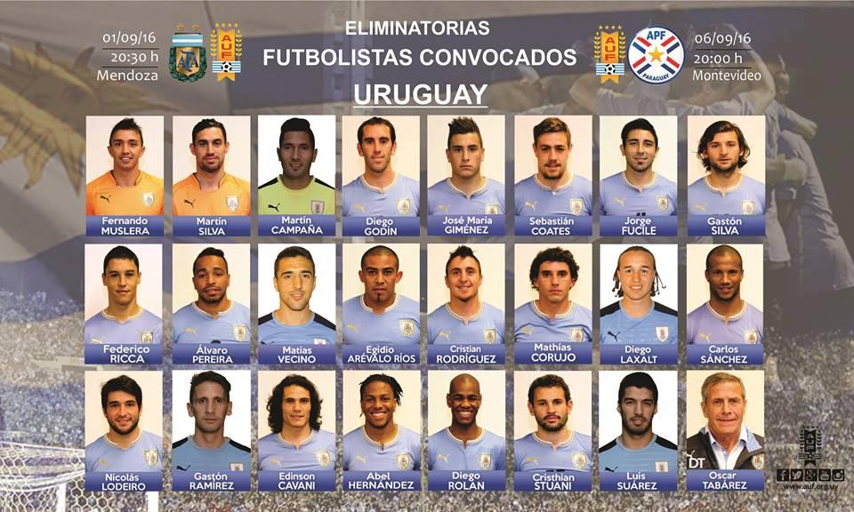 Pronta la lista definitiva para enfrentar a Argentina y Paraguay por eliminatorias