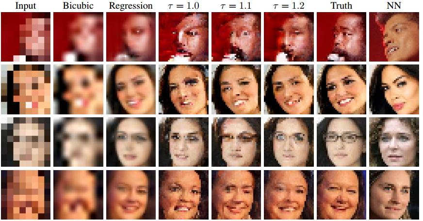 """A la izquierda """"input"""" es la foto que se le proporcionó al sistema. A la derecha """"truth"""" es la foto real y """"NN"""" es la que Brain interpretó."""