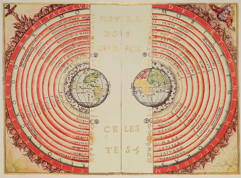 Representación de los cuerpos celestiales, por  Bartolomeu Velho (1568)