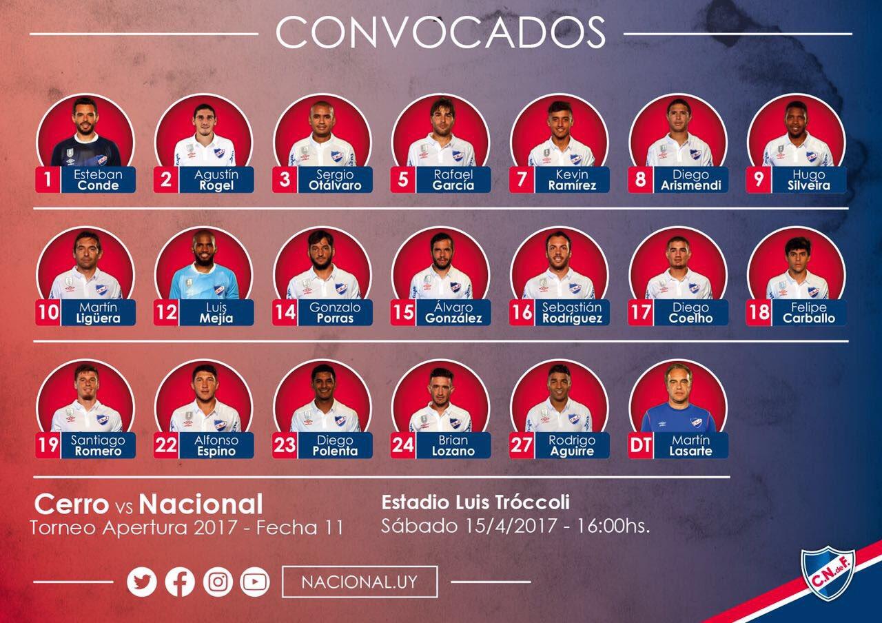 Nacional venció a Cerro y sigue en lo más alto