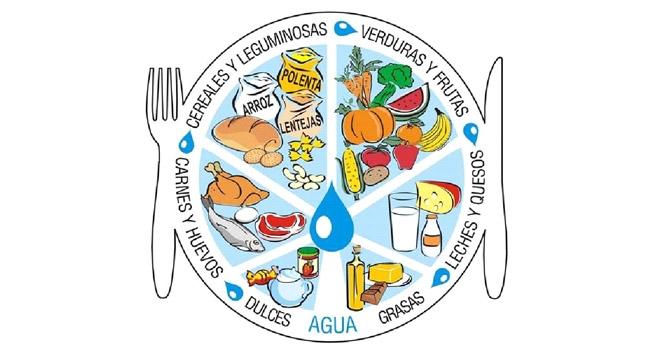 16-de-octubre-dia-mundial-de-la-alimentacion