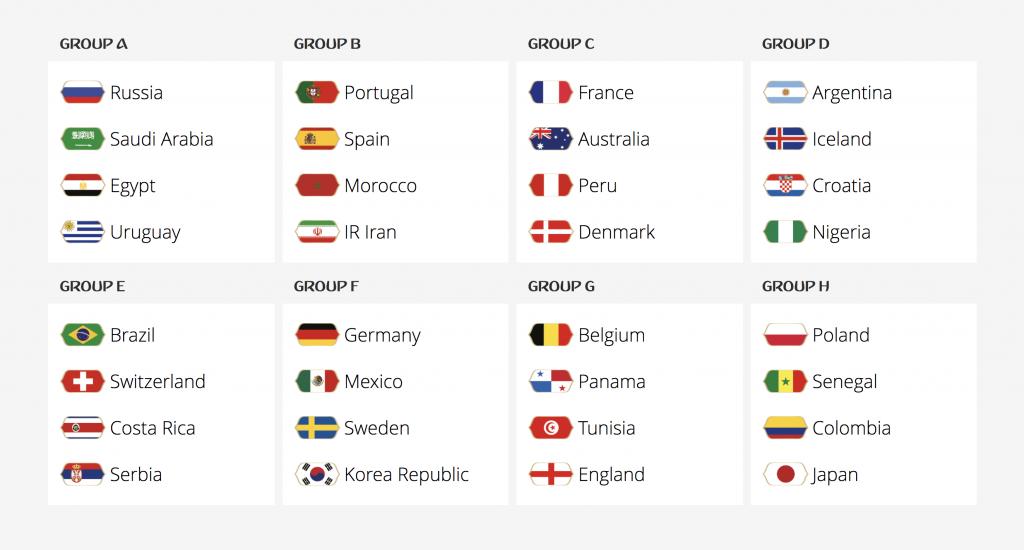 grupos-mundial-rusia-2018