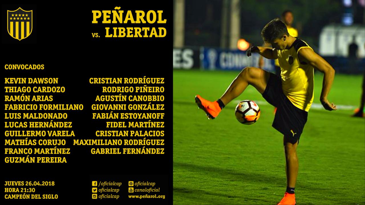 Convocados Peñarol vs Libertad