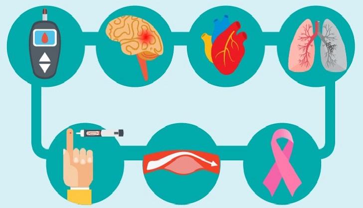 OMS: Inversión contra las enfermedades crónicas podría salvar millones de vidas