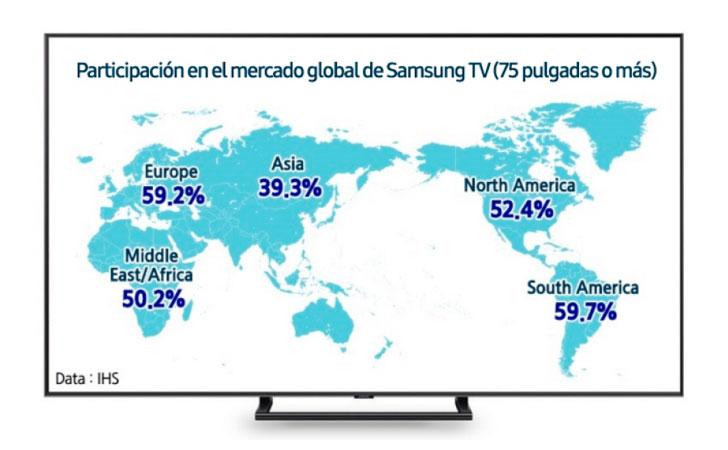 participacion-mercado-global