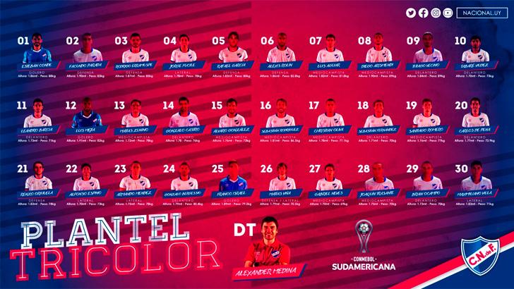 Los 30 jugadores convocados por Alexander Medina para la Copa Sudamericana / Foto: @Nacional
