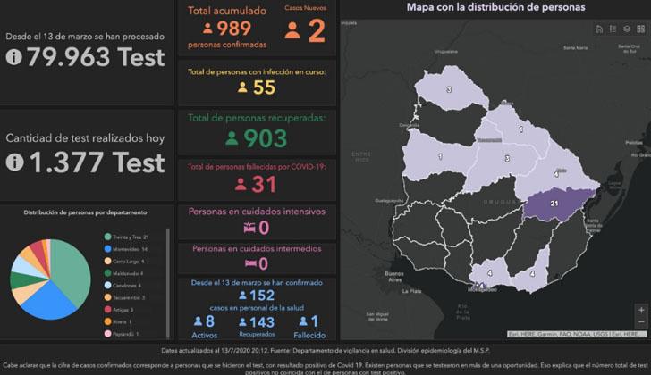 Dos casos nuevos de coronavirus, uno en Canelones y otro en Maldonado